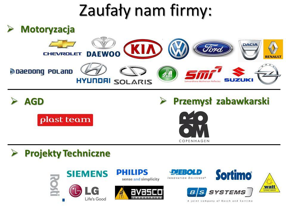 Zaufały nam firmy:  Motoryzacja  AGD  Przemysł zabawkarski  Projekty Techniczne