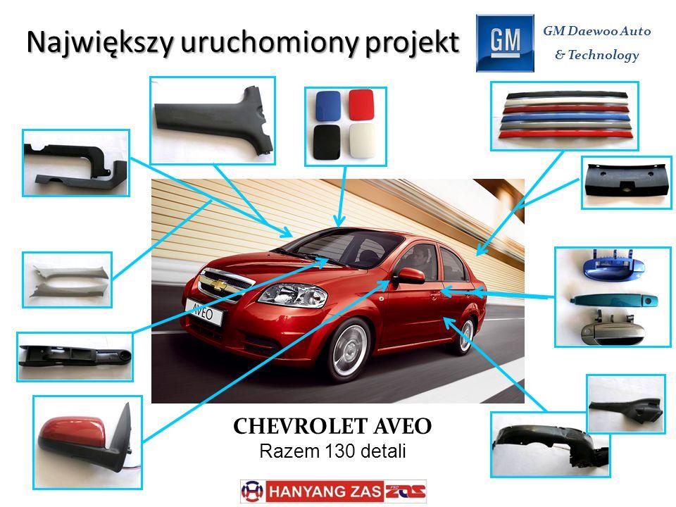 CHEVROLET AVEO Razem 130 detali GM Daewoo Auto & Technology Największy uruchomiony projekt