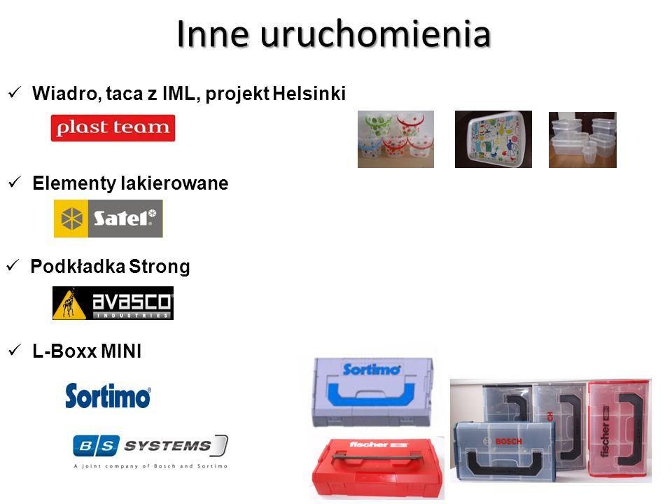 Wiadro, taca z IML, projekt Helsinki Elementy lakierowane Podkładka Strong L-Boxx MINI Inne uruchomienia