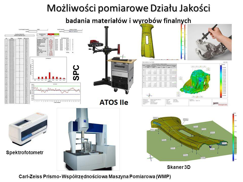 SPC Spektrofotometr Skaner 3D Carl-Zeiss Prismo- Współrzędnościowa Maszyna Pomiarowa (WMP) Możliwości pomiarowe Działu Jakości badania materiałów i wyrobów finalnych