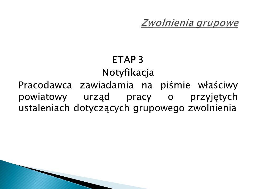 ETAP 3 Notyfikacja Pracodawca zawiadamia na piśmie właściwy powiatowy urząd pracy o przyjętych ustaleniach dotyczących grupowego zwolnienia