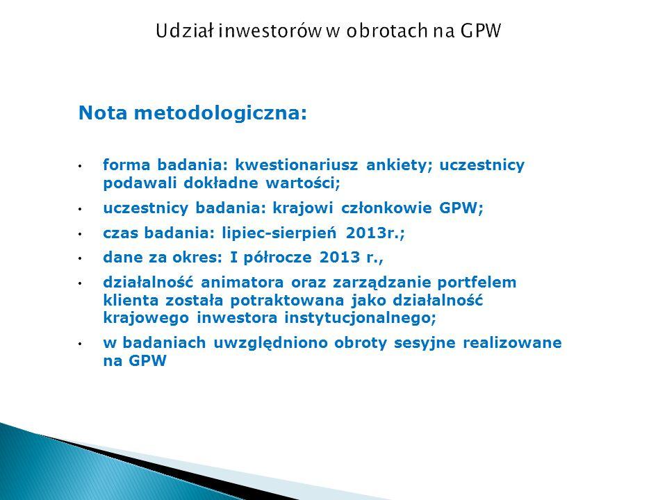 Nota metodologiczna: forma badania: kwestionariusz ankiety; uczestnicy podawali dokładne wartości; uczestnicy badania: krajowi członkowie GPW; czas badania: lipiec-sierpień 2013r.; dane za okres: I półrocze 2013 r., działalność animatora oraz zarządzanie portfelem klienta została potraktowana jako działalność krajowego inwestora instytucjonalnego; w badaniach uwzględniono obroty sesyjne realizowane na GPW 10
