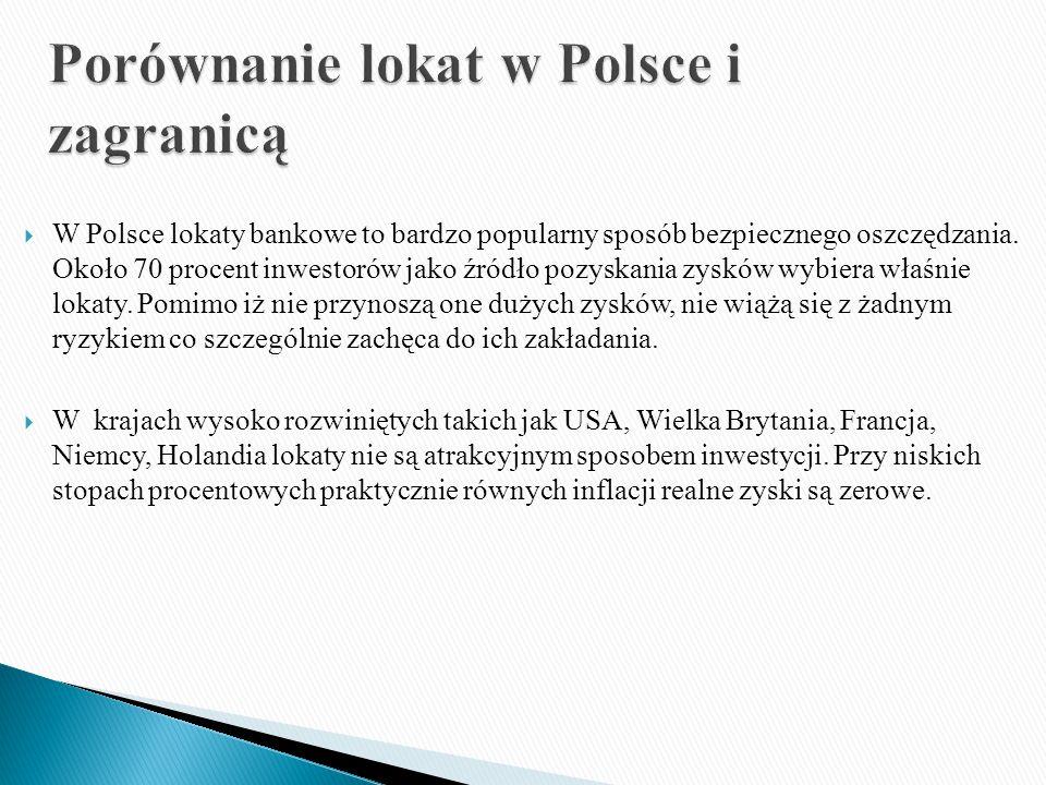  W Polsce lokaty bankowe to bardzo popularny sposób bezpiecznego oszczędzania.