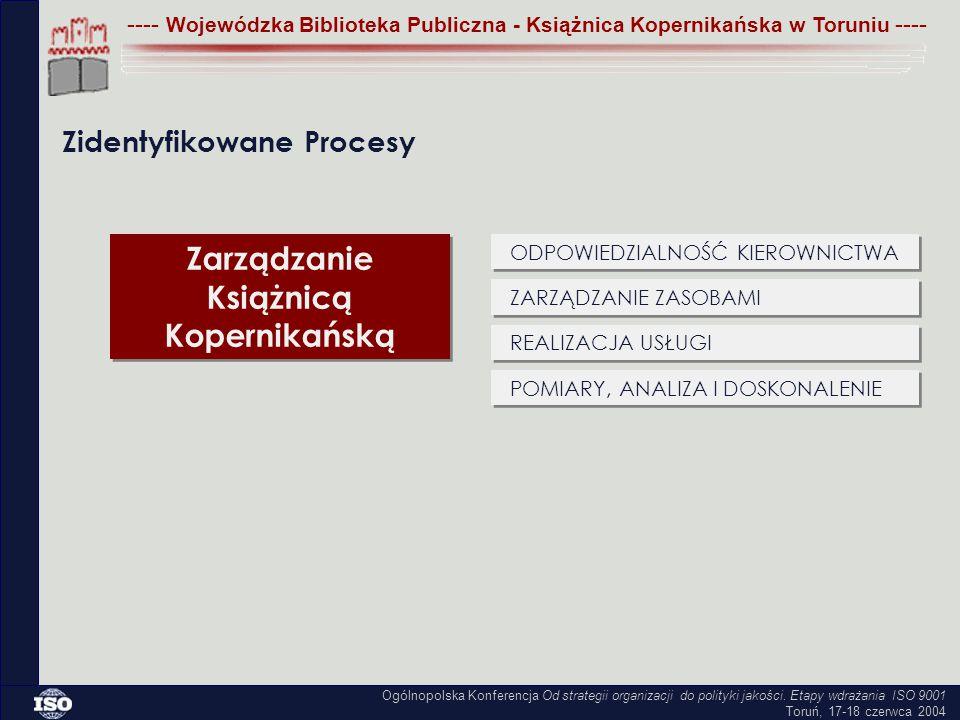 ---- Wojewódzka Biblioteka Publiczna - Książnica Kopernikańska w Toruniu ---- Zidentyfikowane Procesy ODPOWIEDZIALNOŚĆ KIEROWNICTWA Zarządzanie Książnicą Kopernikańską ZARZĄDZANIE ZASOBAMI REALIZACJA USŁUGI POMIARY, ANALIZA I DOSKONALENIE Ogólnopolska Konferencja Od strategii organizacji do polityki jakości.