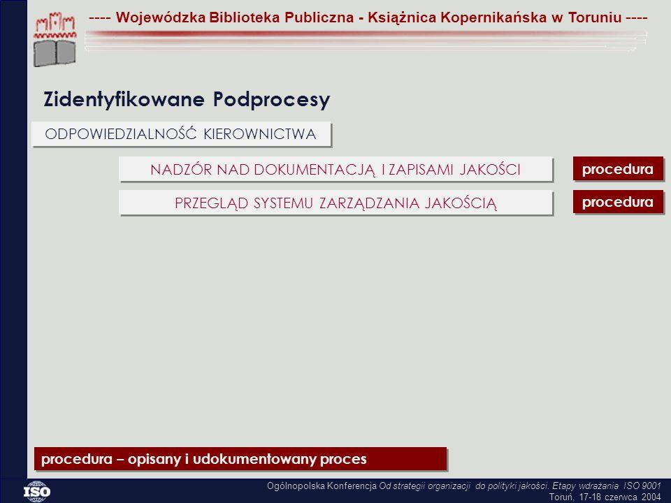 ODPOWIEDZIALNOŚĆ KIEROWNICTWA ---- Wojewódzka Biblioteka Publiczna - Książnica Kopernikańska w Toruniu ---- Zidentyfikowane Podprocesy NADZÓR NAD DOKUMENTACJĄ I ZAPISAMI JAKOŚCI PRZEGLĄD SYSTEMU ZARZĄDZANIA JAKOŚCIĄ procedura Ogólnopolska Konferencja Od strategii organizacji do polityki jakości.