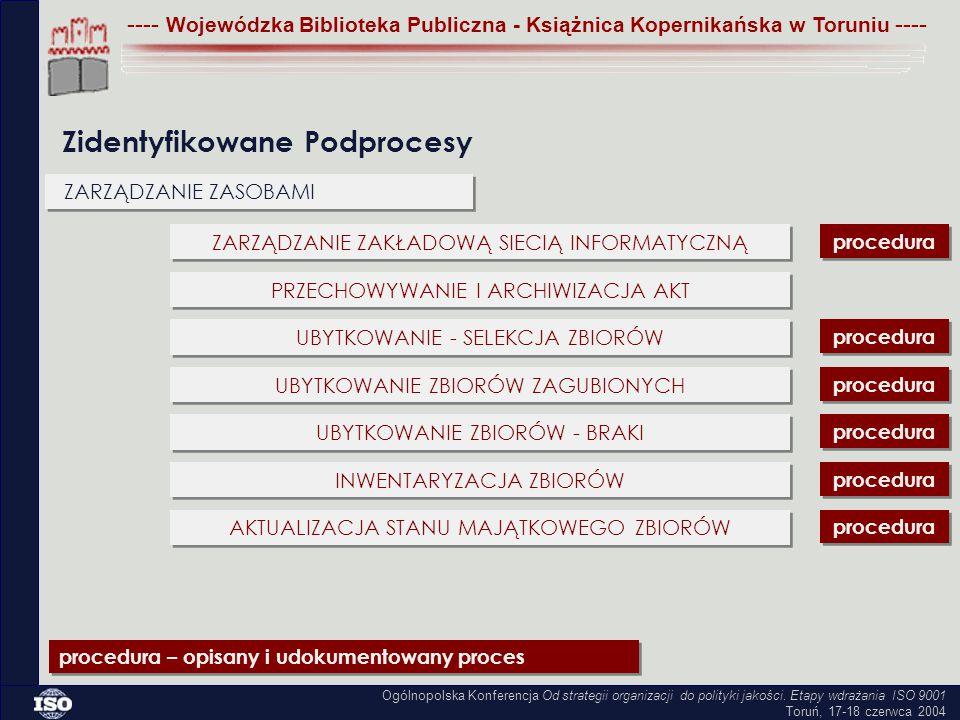ZARZĄDZANIE ZASOBAMI ---- Wojewódzka Biblioteka Publiczna - Książnica Kopernikańska w Toruniu ---- Zidentyfikowane Podprocesy UBYTKOWANIE - SELEKCJA ZBIORÓW UBYTKOWANIE ZBIORÓW ZAGUBIONYCH UBYTKOWANIE ZBIORÓW - BRAKI INWENTARYZACJA ZBIORÓW AKTUALIZACJA STANU MAJĄTKOWEGO ZBIORÓW ZARZĄDZANIE ZAKŁADOWĄ SIECIĄ INFORMATYCZNĄ PRZECHOWYWANIE I ARCHIWIZACJA AKT procedura Ogólnopolska Konferencja Od strategii organizacji do polityki jakości.