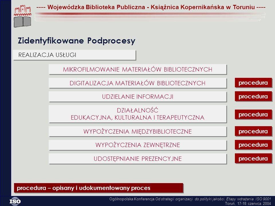 REALIZACJA USŁUGI ---- Wojewódzka Biblioteka Publiczna - Książnica Kopernikańska w Toruniu ---- Zidentyfikowane Podprocesy UDZIELANIE INFORMACJI WYPOŻYCZENIA MIĘDZYBIBLIOTECZNE WYPOŻYCZENIA ZEWNĘTRZNE UDOSTĘPNIANIE PREZENCYJNE MIKROFILMOWANIE MATERIAŁÓW BIBLIOTECZNYCH DIGITALIZACJA MATERIAŁÓW BIBLIOTECZNYCH DZIAŁALNOŚĆ EDUKACYJNA, KULTURALNA I TERAPEUTYCZNA procedura Ogólnopolska Konferencja Od strategii organizacji do polityki jakości.