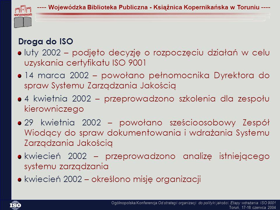 ---- Wojewódzka Biblioteka Publiczna - Książnica Kopernikańska w Toruniu ---- Droga do ISO luty 2002 – podjęto decyzję o rozpoczęciu działań w celu uzyskania certyfikatu ISO 9001 14 marca 2002 – powołano pełnomocnika Dyrektora do spraw Systemu Zarządzania Jakością 4 kwietnia 2002 – przeprowadzono szkolenia dla zespołu kierowniczego 29 kwietnia 2002 – powołano sześcioosobowy Zespół Wiodący do spraw dokumentowania i wdrażania Systemu Zarządzania Jakością kwiecień 2002 – przeprowadzono analizę istniejącego systemu zarządzania Ogólnopolska Konferencja Od strategii organizacji do polityki jakości.