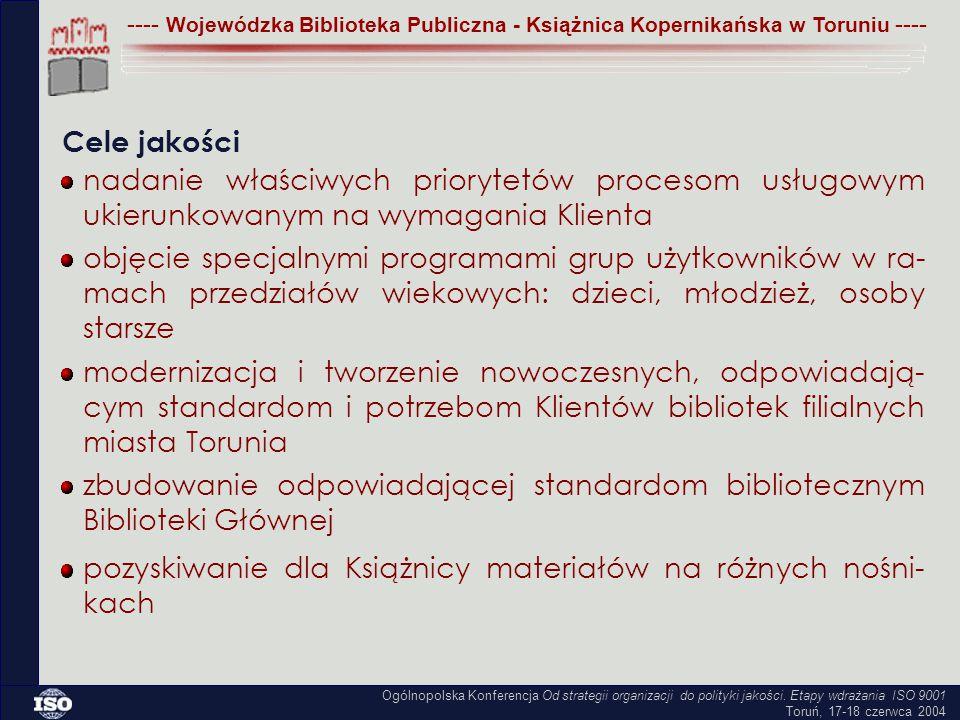 ---- Wojewódzka Biblioteka Publiczna - Książnica Kopernikańska w Toruniu ---- Cele jakości nadanie właściwych priorytetów procesom usługowym ukierunkowanym na wymagania Klienta objęcie specjalnymi programami grup użytkowników w ra- mach przedziałów wiekowych: dzieci, młodzież, osoby starsze modernizacja i tworzenie nowoczesnych, odpowiadają- cym standardom i potrzebom Klientów bibliotek filialnych miasta Torunia zbudowanie odpowiadającej standardom bibliotecznym Biblioteki Głównej pozyskiwanie dla Książnicy materiałów na różnych nośni- kach Ogólnopolska Konferencja Od strategii organizacji do polityki jakości.
