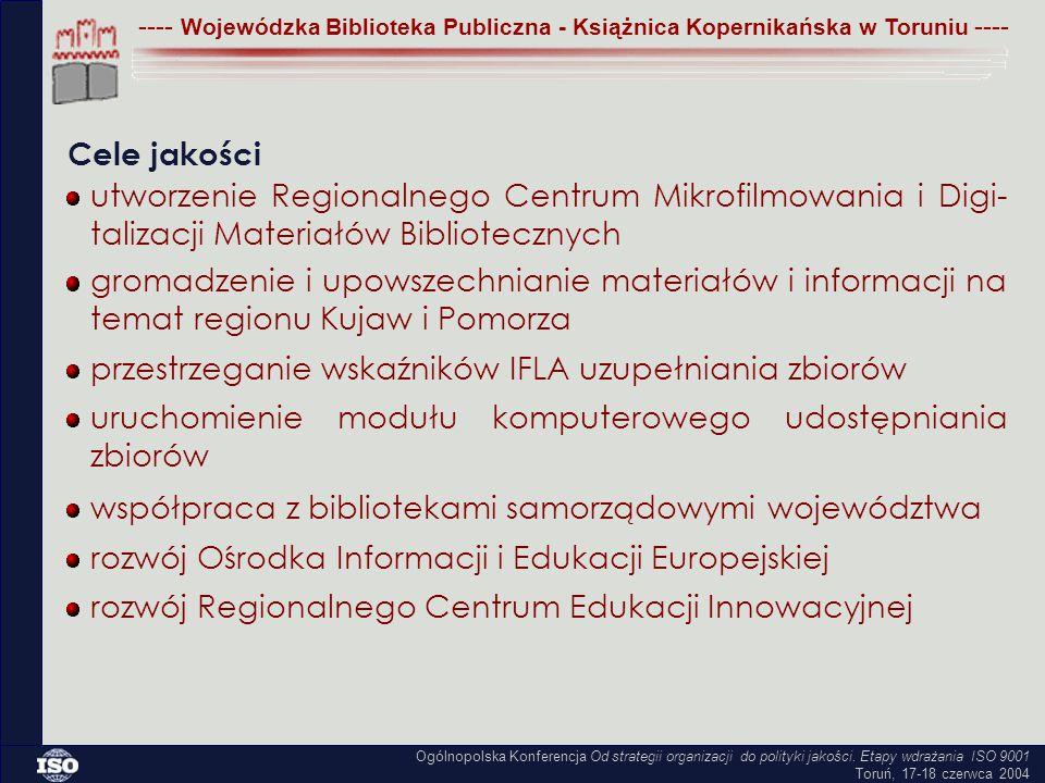 ---- Wojewódzka Biblioteka Publiczna - Książnica Kopernikańska w Toruniu ---- Cele jakości utworzenie Regionalnego Centrum Mikrofilmowania i Digi- talizacji Materiałów Bibliotecznych gromadzenie i upowszechnianie materiałów i informacji na temat regionu Kujaw i Pomorza przestrzeganie wskaźników IFLA uzupełniania zbiorów uruchomienie modułu komputerowego udostępniania zbiorów współpraca z bibliotekami samorządowymi województwa rozwój Ośrodka Informacji i Edukacji Europejskiej rozwój Regionalnego Centrum Edukacji Innowacyjnej Ogólnopolska Konferencja Od strategii organizacji do polityki jakości.