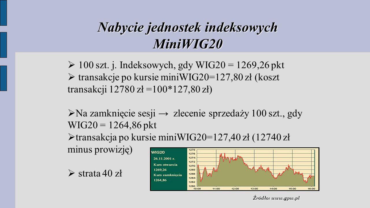 Nabycie jednostek indeksowych MiniWIG20  100 szt.