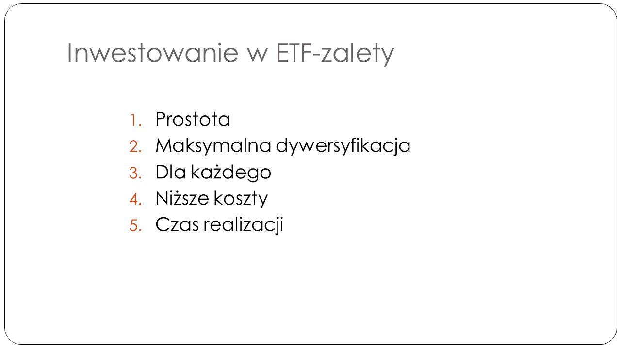 Inwestowanie w ETF-wady 1.Mała oferta w Polsce ETFWIG20L ETFDAX ETFS&P500 2.