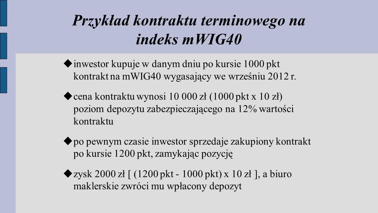 Przykład kontraktu terminowego na indeks mWIG40  inwestor kupuje w danym dniu po kursie 1000 pkt kontrakt na mWIG40 wygasający we wrześniu 2012 r.