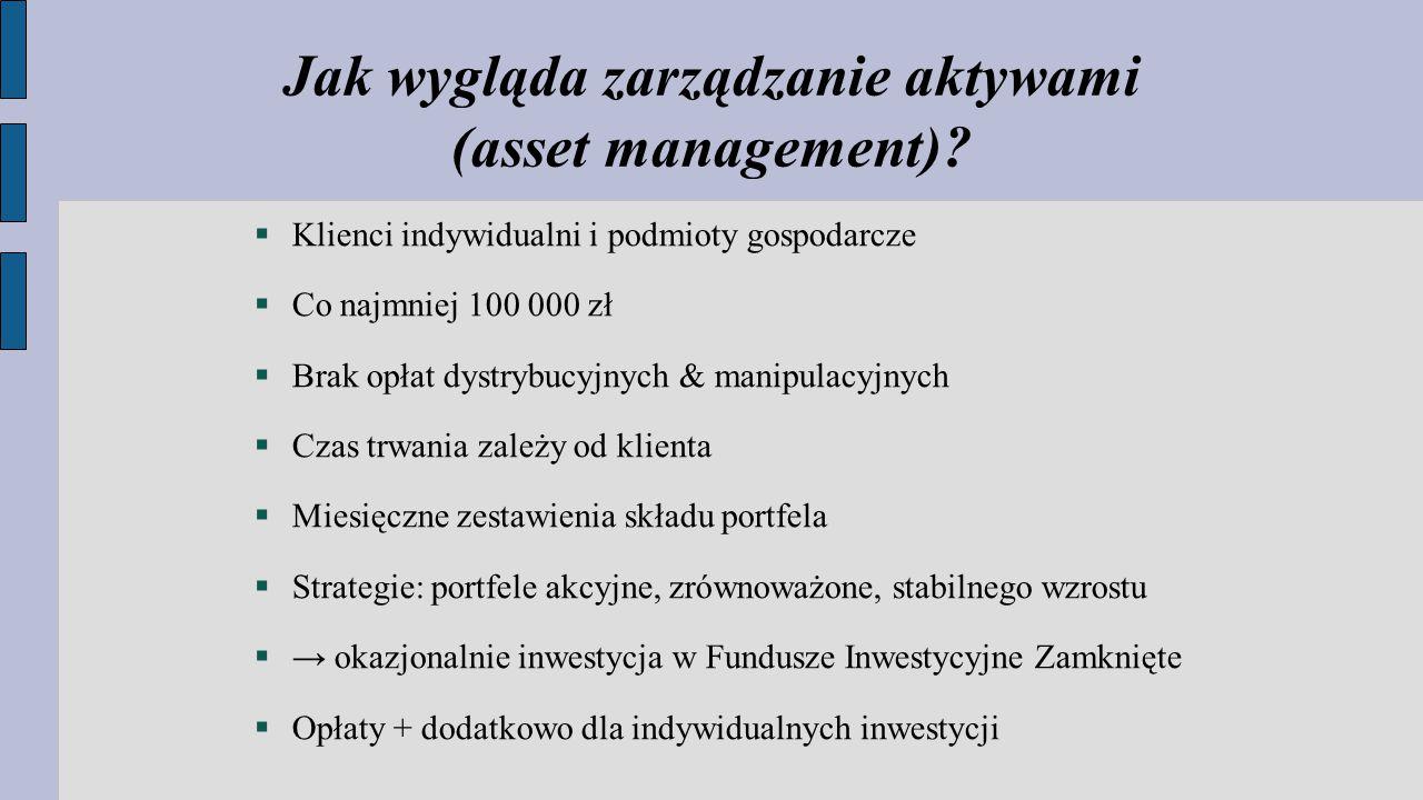 Jak wygląda zarządzanie aktywami (asset management).