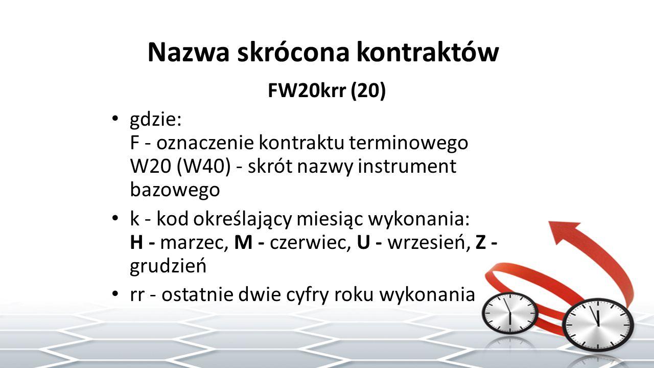 FW20krr (20) gdzie: F - oznaczenie kontraktu terminowego W20 (W40) - skrót nazwy instrument bazowego k - kod określający miesiąc wykonania: H - marzec, M - czerwiec, U - wrzesień, Z - grudzień rr - ostatnie dwie cyfry roku wykonania Nazwa skrócona kontraktów