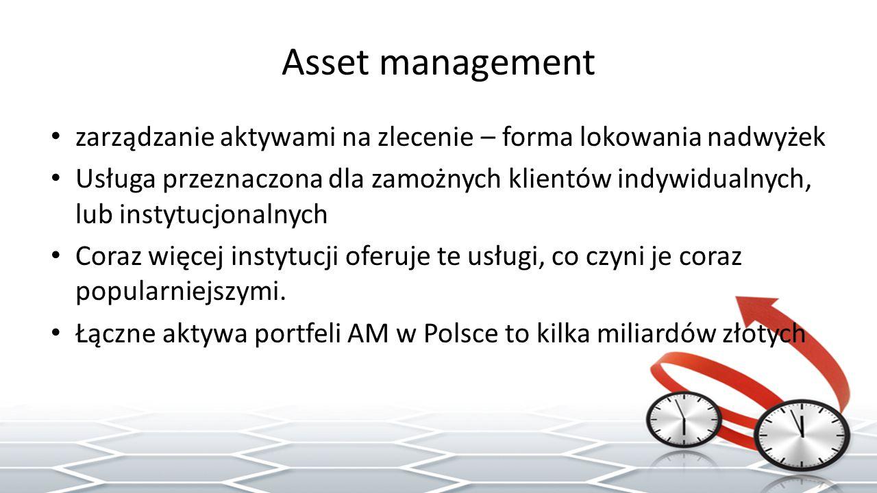 Asset management zarządzanie aktywami na zlecenie – forma lokowania nadwyżek Usługa przeznaczona dla zamożnych klientów indywidualnych, lub instytucjonalnych Coraz więcej instytucji oferuje te usługi, co czyni je coraz popularniejszymi.