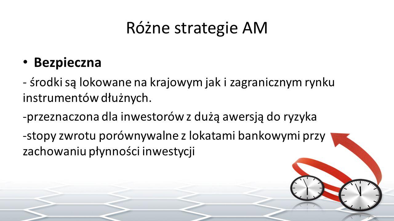 Różne strategie AM Bezpieczna - środki są lokowane na krajowym jak i zagranicznym rynku instrumentów dłużnych.