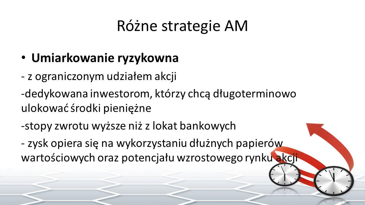 Różne strategie AM Umiarkowanie ryzykowna - z ograniczonym udziałem akcji -dedykowana inwestorom, którzy chcą długoterminowo ulokować środki pieniężne -stopy zwrotu wyższe niż z lokat bankowych - zysk opiera się na wykorzystaniu dłużnych papierów wartościowych oraz potencjału wzrostowego rynku akcji