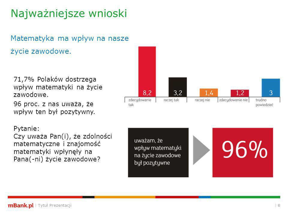 | Tytuł Prezentacji | 8 Najważniejsze wnioski 71,7% Polaków dostrzega wpływ matematyki na życie zawodowe.