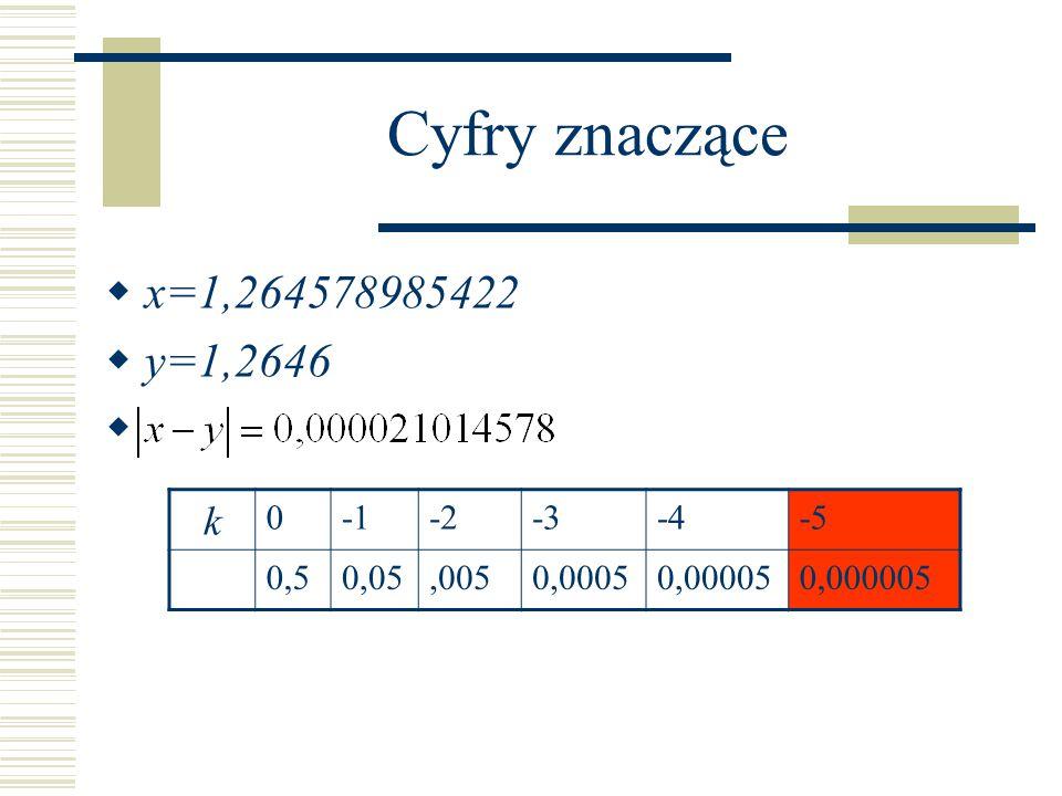Cyfry znaczące  x=1,264578985422  y=1,2646  k 0-2-3-4-5 0,50,05,0050,00050,000050,000005