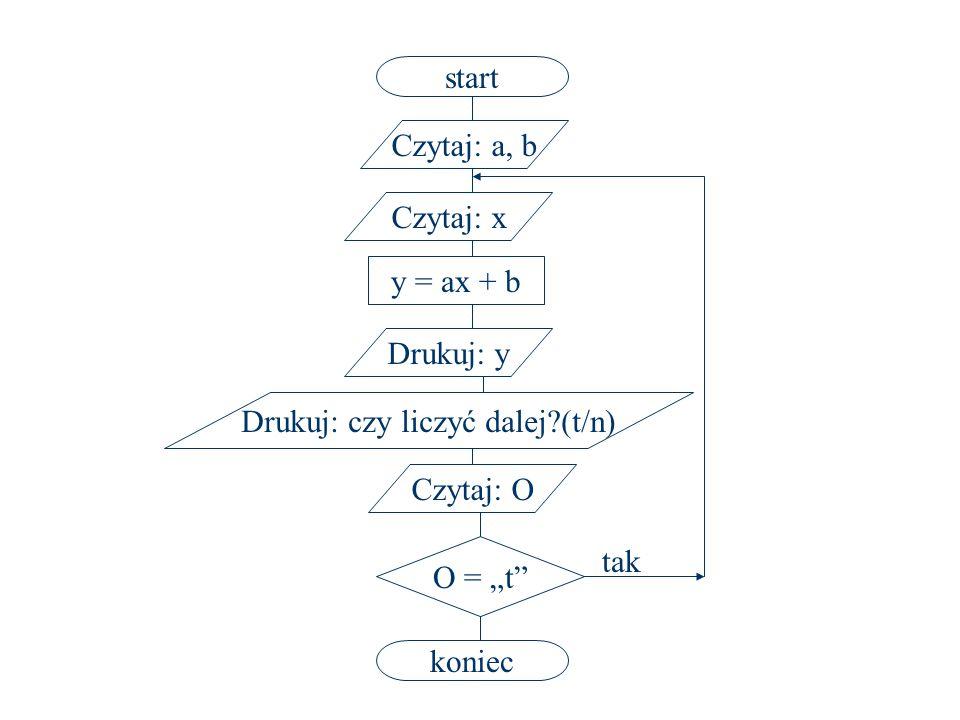 """Czytaj: a, b y = ax + b Drukuj: y Drukuj: czy liczyć dalej?(t/n) Czytaj: O O = """"t"""" tak Czytaj: x start koniec"""