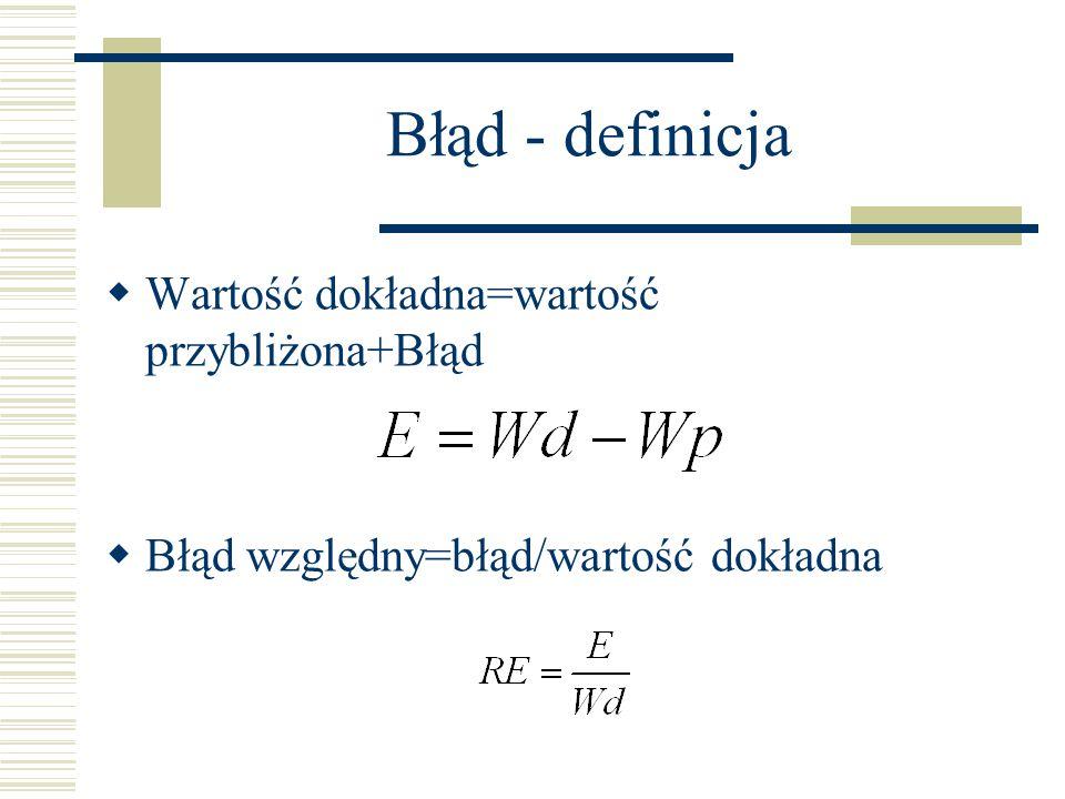 Błąd - definicja  Wartość dokładna=wartość przybliżona+Błąd  Błąd względny=błąd/wartość dokładna