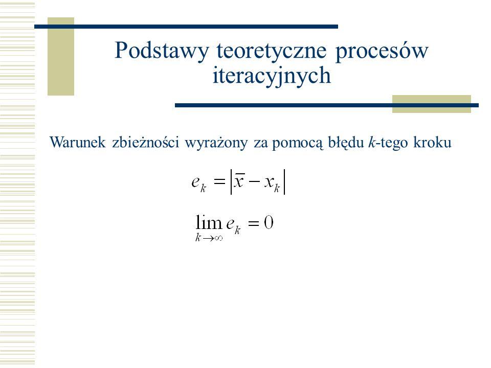 Podstawy teoretyczne procesów iteracyjnych Warunek zbieżności wyrażony za pomocą błędu k-tego kroku
