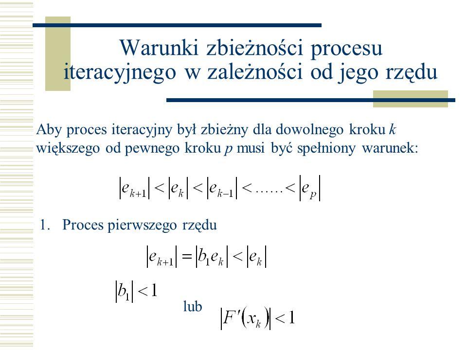 Warunki zbieżności procesu iteracyjnego w zależności od jego rzędu Aby proces iteracyjny był zbieżny dla dowolnego kroku k większego od pewnego kroku