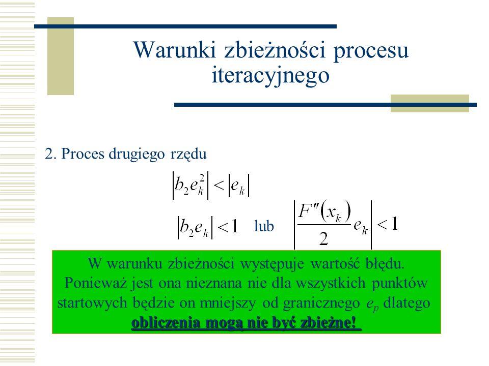 Warunki zbieżności procesu iteracyjnego 2. Proces drugiego rzędu obliczenia mogą nie być zbieżne! W warunku zbieżności występuje wartość błędu. Poniew