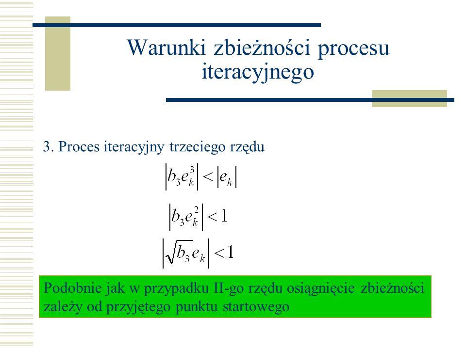 Warunki zbieżności procesu iteracyjnego 3. Proces iteracyjny trzeciego rzędu Podobnie jak w przypadku II-go rzędu osiągnięcie zbieżności zależy od prz