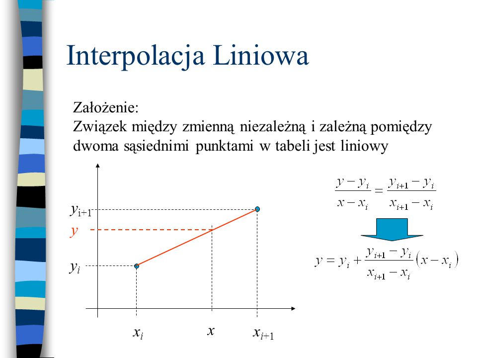 Interpolacja Liniowa Założenie: Związek między zmienną niezależną i zależną pomiędzy dwoma sąsiednimi punktami w tabeli jest liniowy xixi x i+1 yiyi y