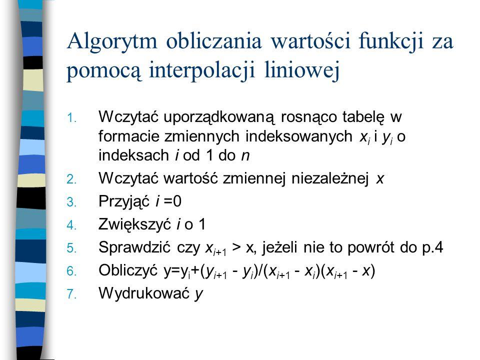 Algorytm obliczania wartości funkcji za pomocą interpolacji liniowej 1. Wczytać uporządkowaną rosnąco tabelę w formacie zmiennych indeksowanych x i i