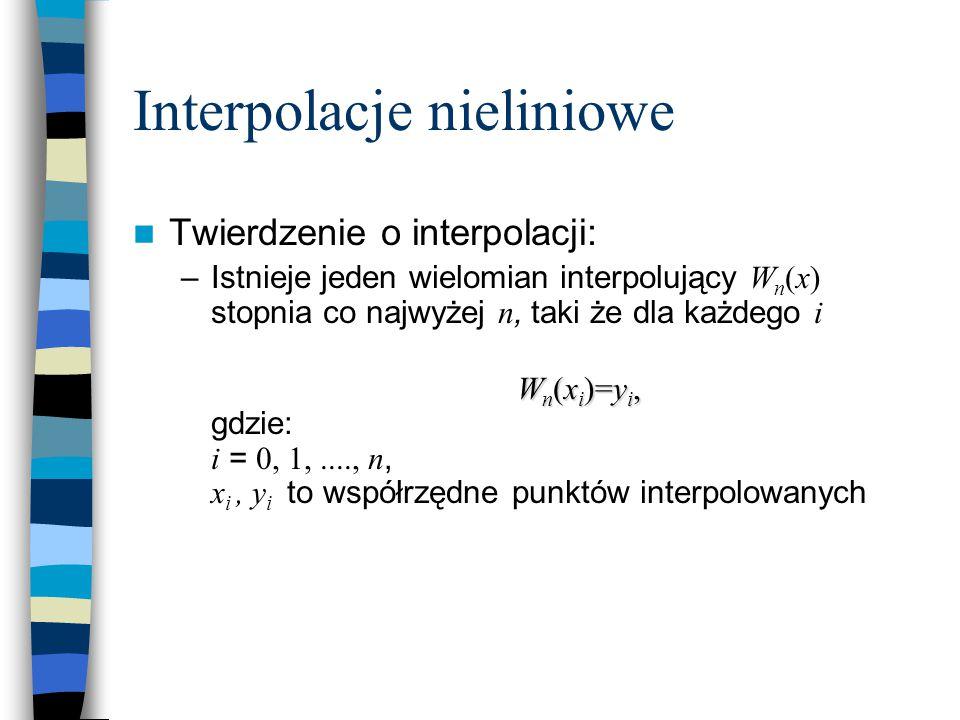 Interpolacje nieliniowe Twierdzenie o interpolacji: –Istnieje jeden wielomian interpolujący W n (x) stopnia co najwyżej n, taki że dla każdego i W n (