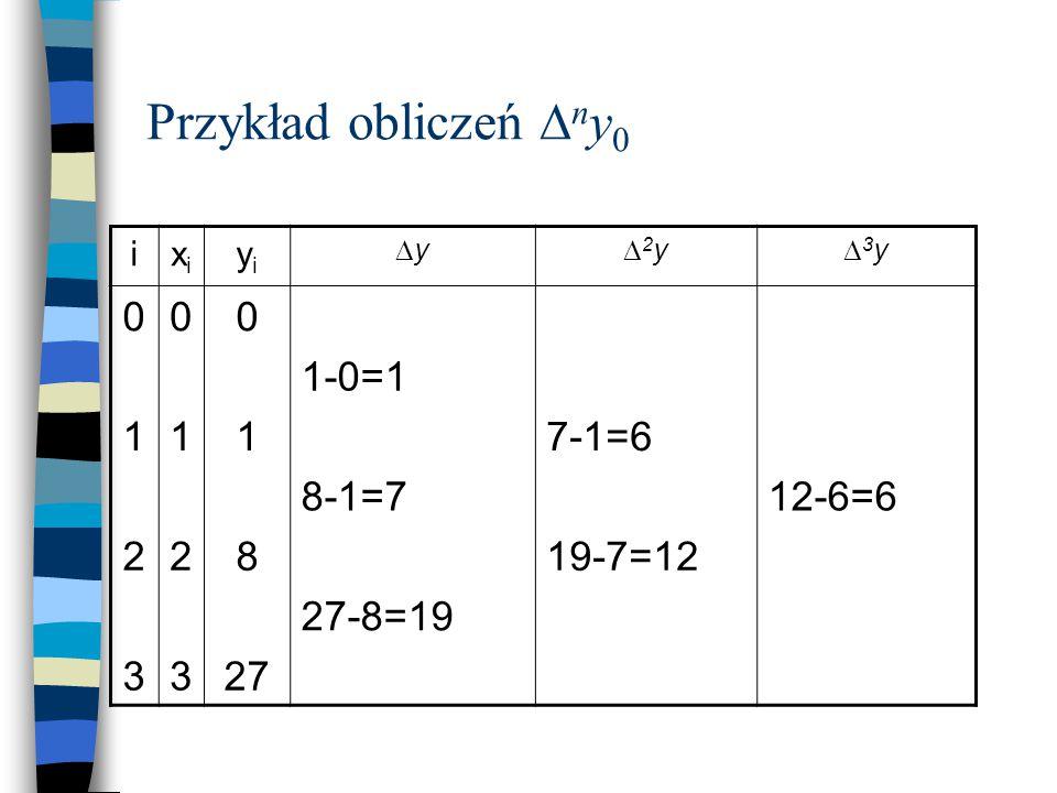 Przykład obliczeń  n y 0 ixixi yiyi yy 2y2y 3y3y 000 1-0=1 1117-1=6 8-1=712-6=6 22819-7=12 27-8=19 3327