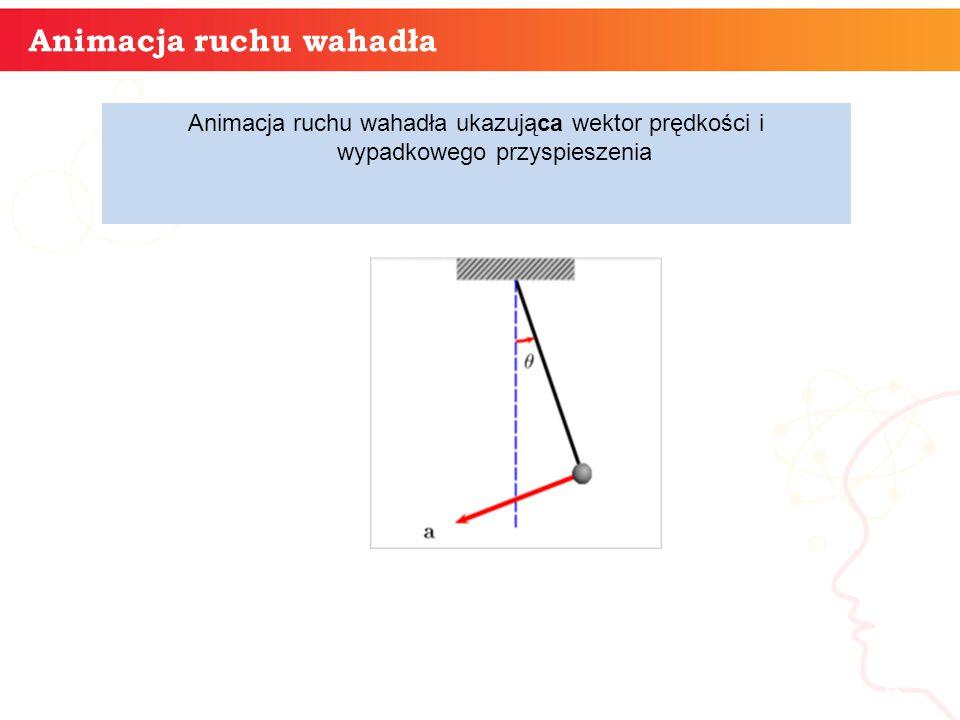 Animacja ruchu wahadła informatyka + 4 Animacja ruchu wahadła ukazująca wektor prędkości i wypadkowego przyspieszenia