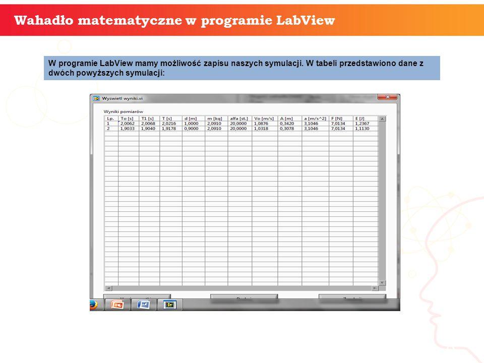 informatyka + 8 Wahadło matematyczne w programie LabView W programie LabView mamy możliwość zapisu naszych symulacji.