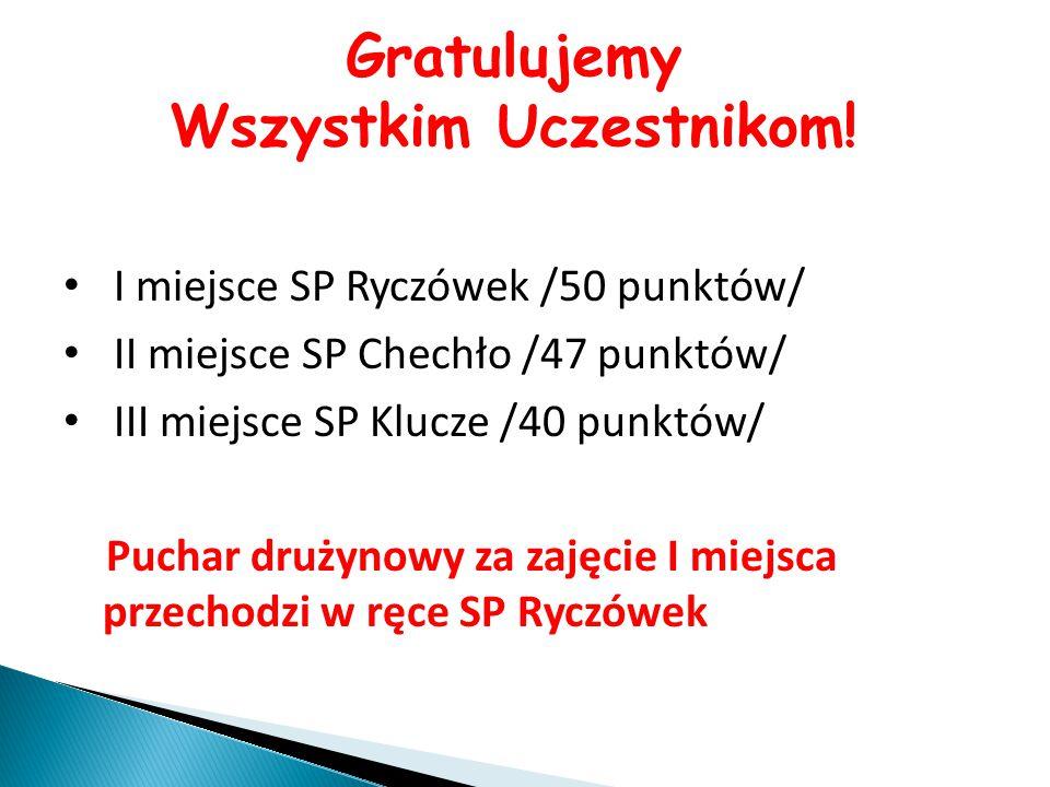 Gratulujemy Wszystkim Uczestnikom.