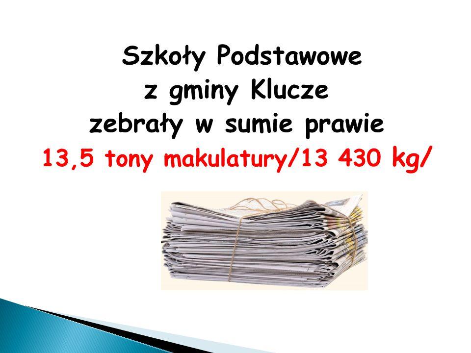 Szkoły Podstawowe z gminy Klucze zebrały w sumie prawie 13,5 tony makulatury/13 430 kg/
