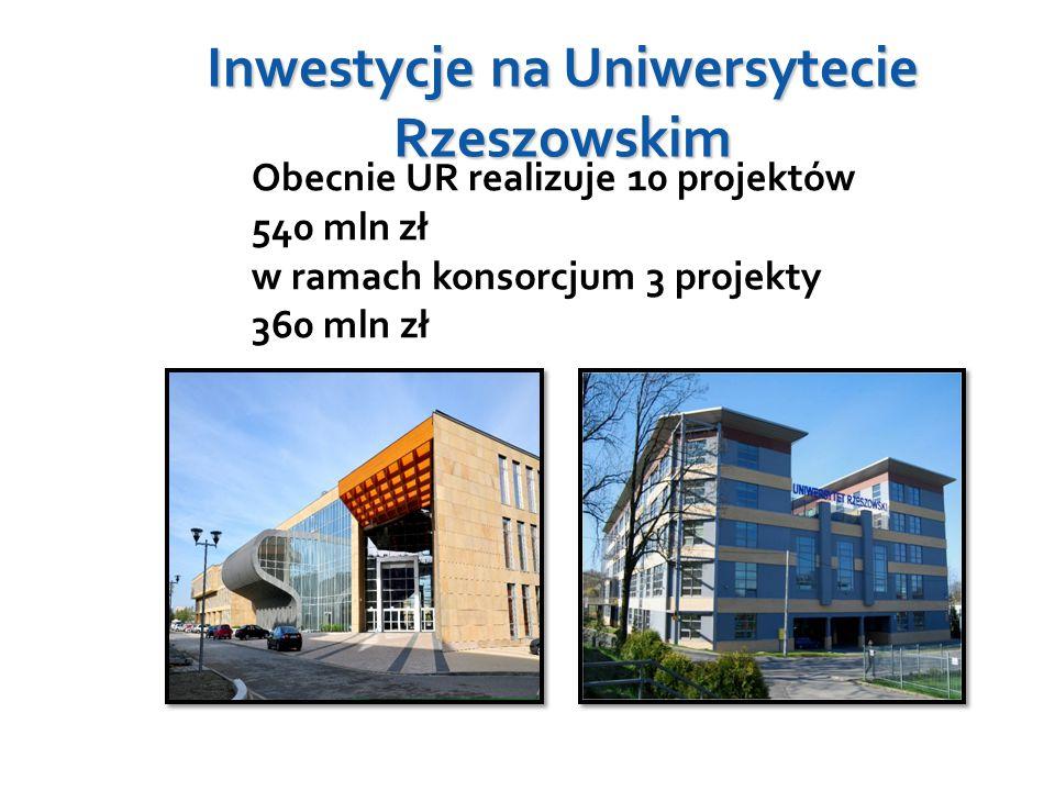 Infrastruktura 6 centrów badawczych 22 tys.