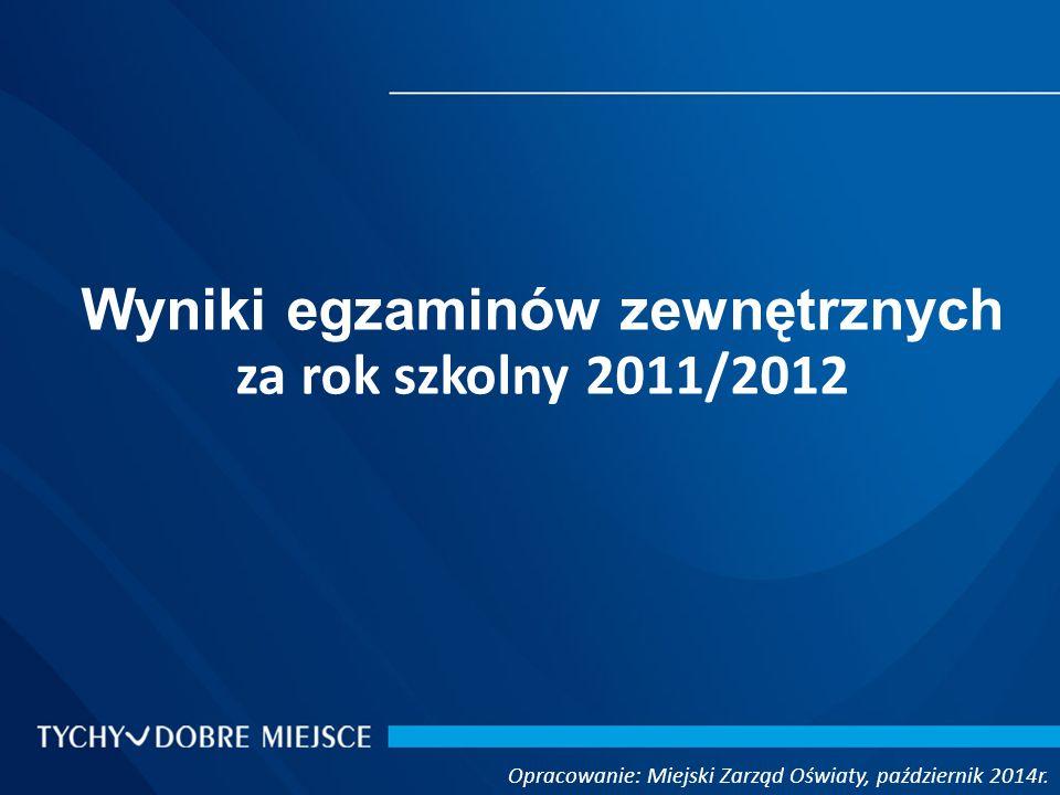 Wyniki egzaminów zewnętrznych Opracowanie: Miejski Zarząd Oświaty, październik 2012r.