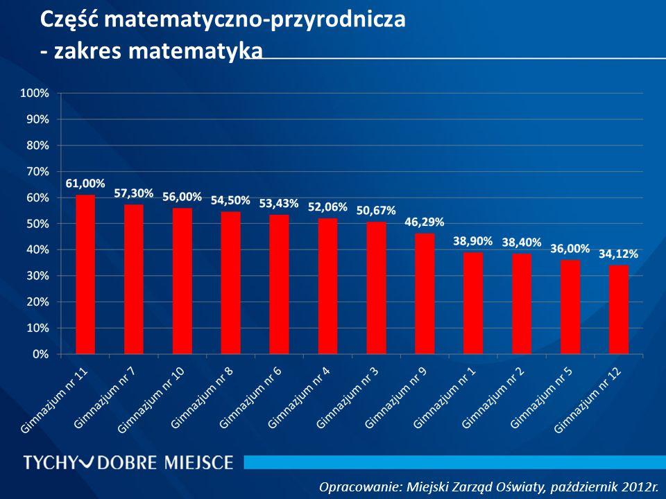 Część matematyczno-przyrodnicza - zakres matematyka Opracowanie: Miejski Zarząd Oświaty, październik 2012r.