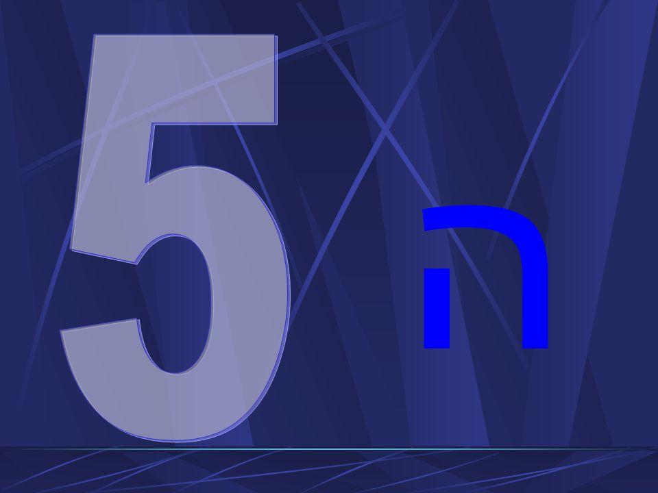 Liczba - 5 Sygnalizuje, że chodzi tu o coś dodatkowego Często jest objawem daru i łaski Patriarchowie otrzymywali potomstwo gdy mieli ileś lat plus pięć (Rdz) Umierali również z tymi pięcioma latami podarowanymi dodatkowo Apostołowie podali 5 chlebów do cudownego nakarmienia 5 tysięcy ludzi (Łk 9,12-16) 5 palców jednej ręki 5 Ksiąg Mojżeszowych