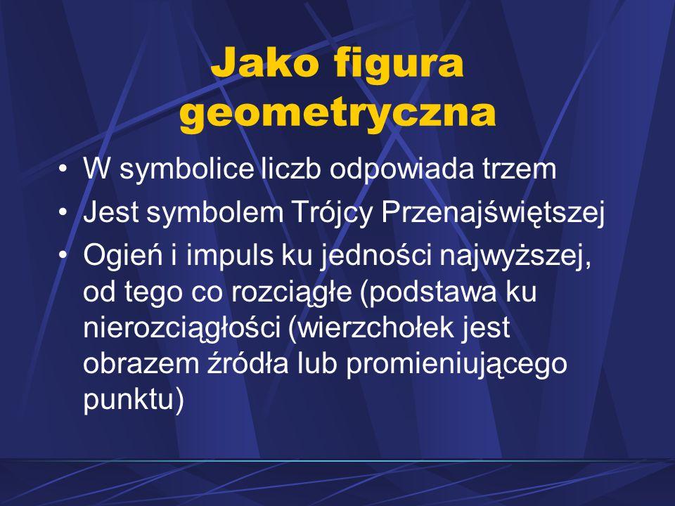 Jako figura geometryczna W symbolice liczb odpowiada trzem Jest symbolem Trójcy Przenajświętszej Ogień i impuls ku jedności najwyższej, od tego co rozciągłe (podstawa ku nierozciągłości (wierzchołek jest obrazem źródła lub promieniującego punktu)