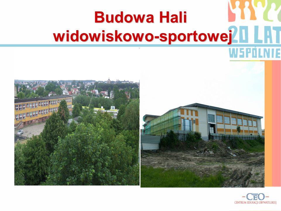 Budowa Hali widowiskowo-sportowej