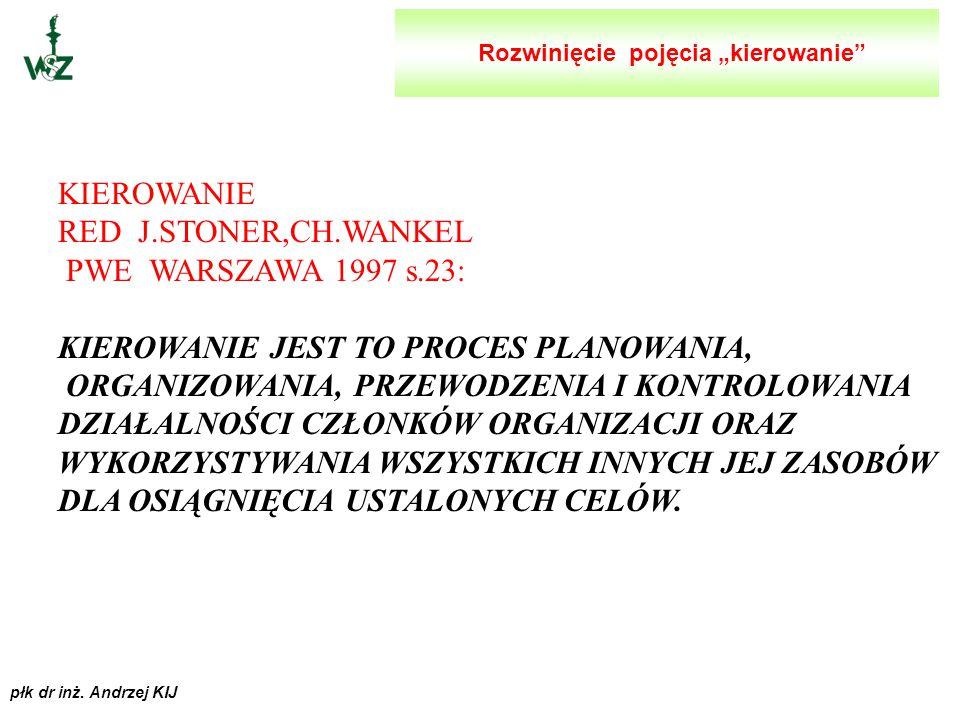 płk dr inż. Andrzej KIJ MAŁA ENCYKLOPEDIA PRAKSEOLOGII I TEORII ORGANIZACJI - T.PSZCZOŁOWSKI Zakład Narodowy im.Ossolińskich Wrocław-Warszawa-Kraków-G