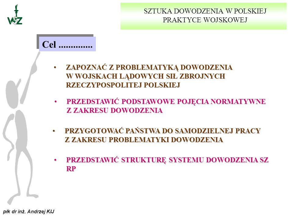 płk dr inż. Andrzej KIJ ZASADY DOWODZENIA