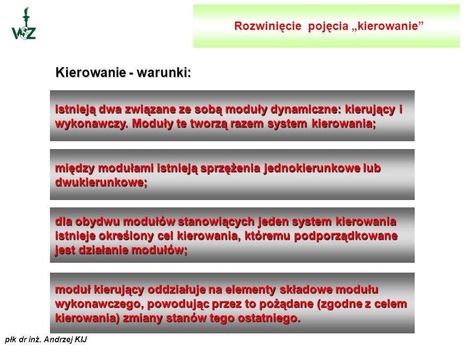 płk dr inż. Andrzej KIJ SŁOWNIK TERMINÓW Z ZAKRESU BEZPIECZŃSTWA NARODOWEGO RED.B.BALCEROWICZ AON WARSZAWA 1996 s. 34: KIEROWANIE: DZIAŁALNOŚĆ ZMIERZA