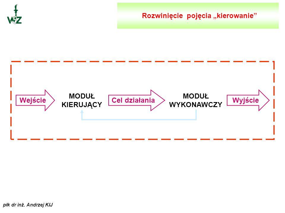 płk dr inż. Andrzej KIJ istnieją dwa związane ze sobą moduły dynamiczne: kierujący i wykonawczy. Moduły te tworzą razem system kierowania; między modu