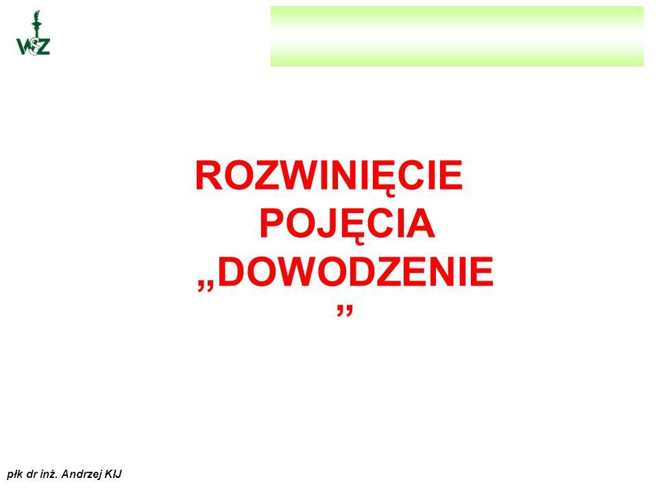 """płk dr inż. Andrzej KIJ MODUŁ KIERUJĄCY MODUŁ WYKONAWCZY WejścieWyjścieCel działania Rozwinięcie pojęcia """"kierowanie"""""""