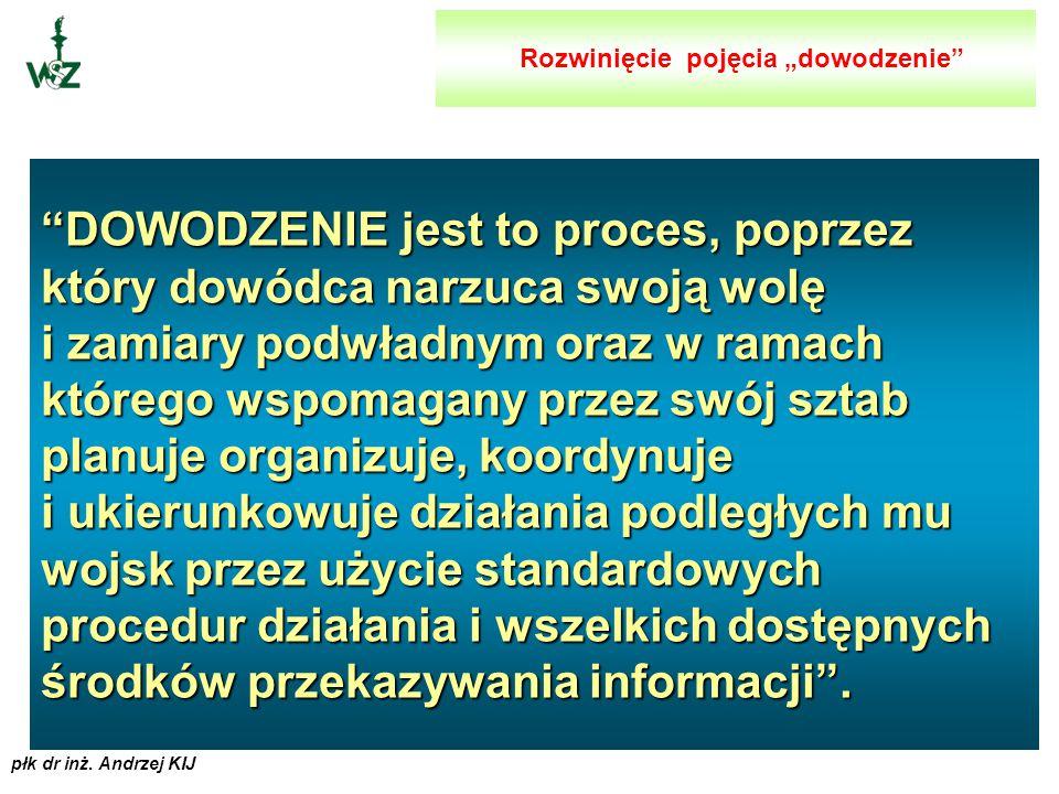 płk dr inż. Andrzej KIJ DOWODZENIE, kierowanie wojskami - Całokształt celowej działalności dowódcy i sztabów realizowanej w ramach określonego systemu